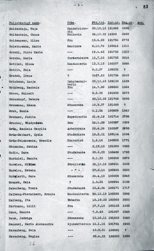 Passenger-list-Gorska