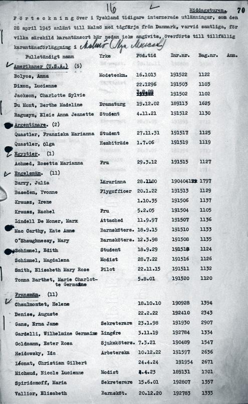 Passenger-list-Nurit-(Franziska-Quastler)